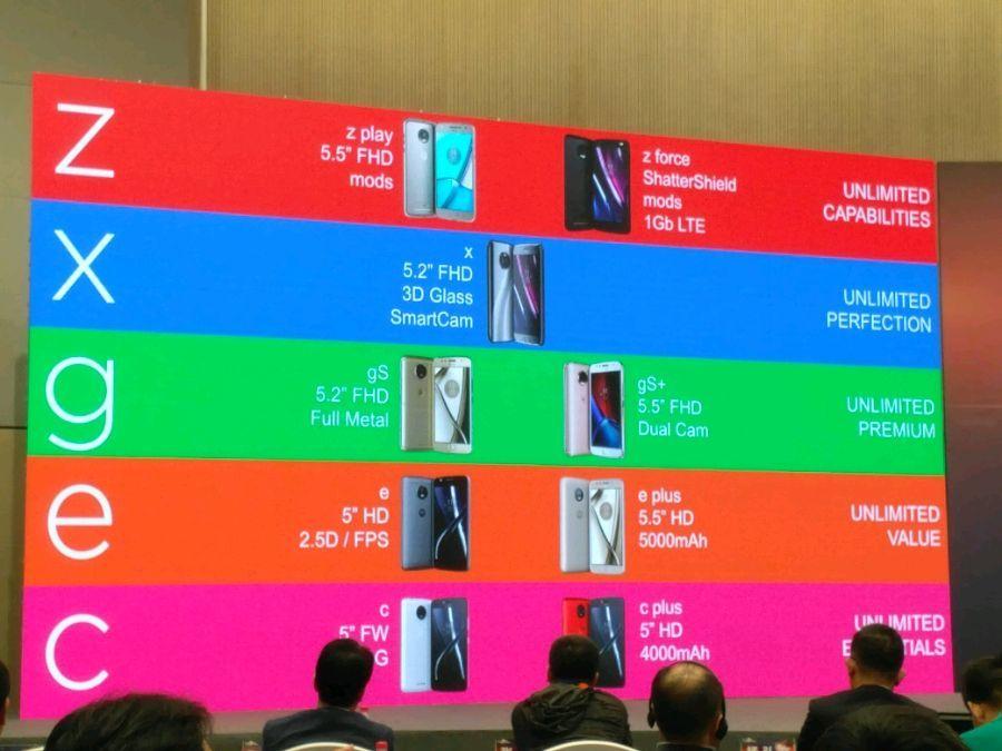 New Moto phones 2017