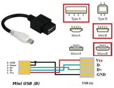 Схема отг кабеля