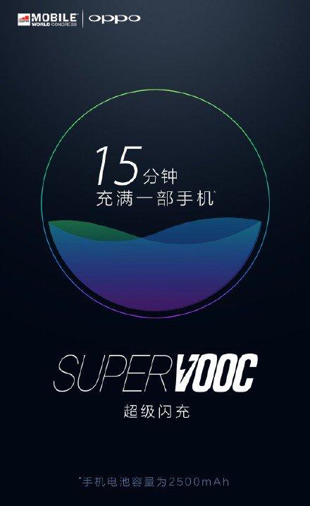 Super VOOC