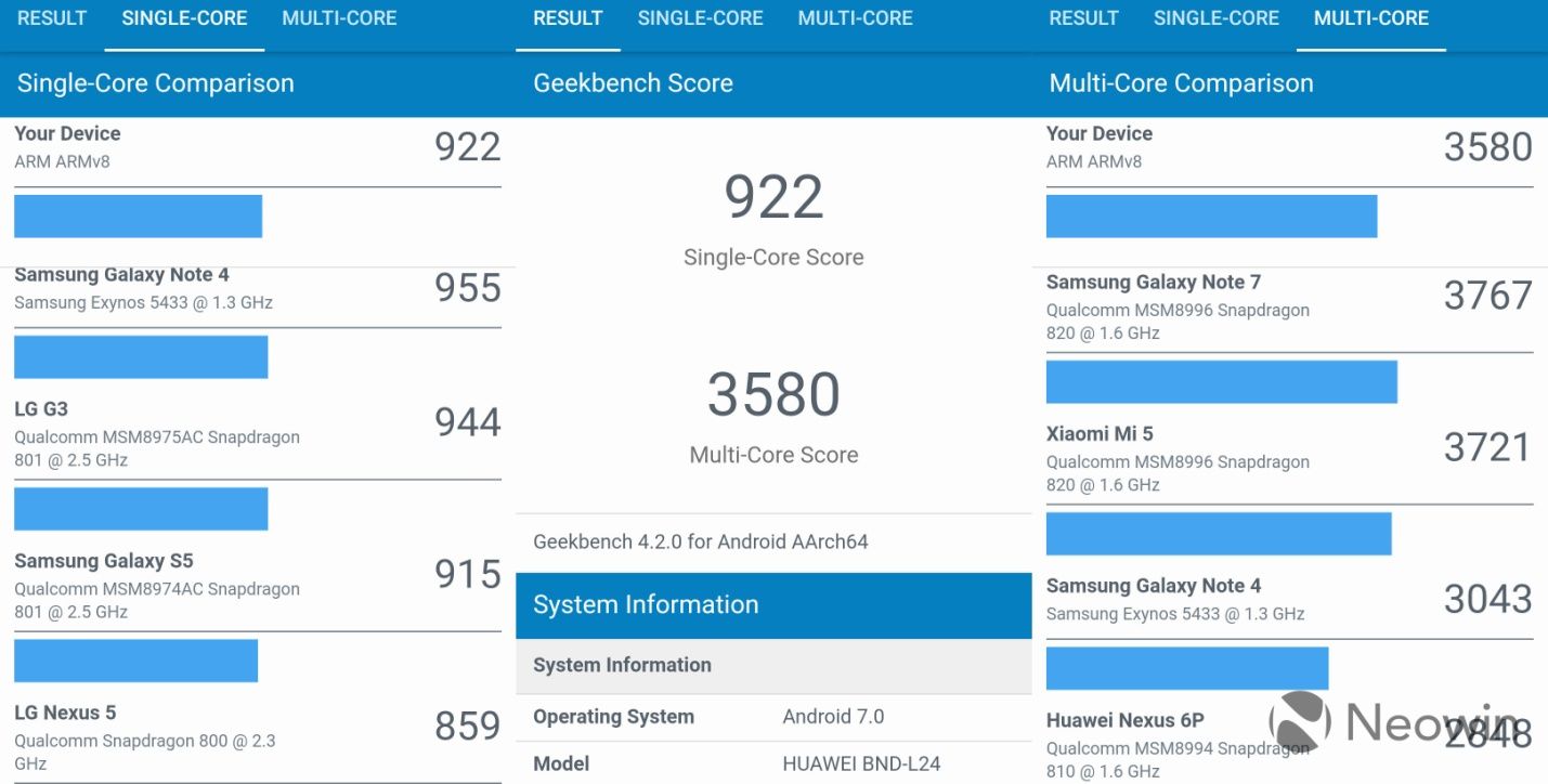 https://cdn.neow.in/news/images/uploaded/2018/03/1520116676_geekbench_4.jpg