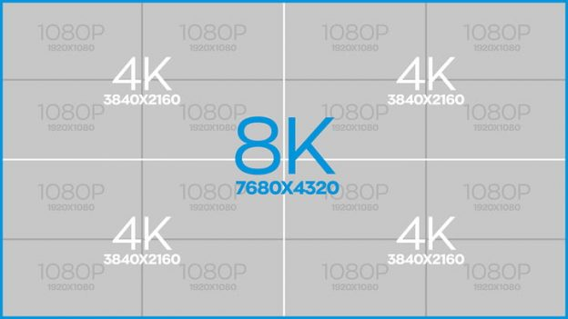 8k 4k 1080p resolution dimensions