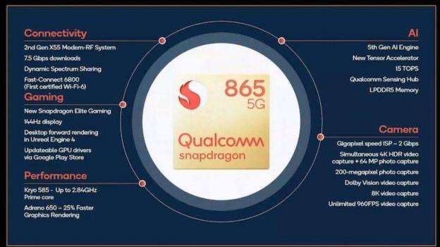 """Картинки по запросу """"Snapdragon 865: характеристики"""""""