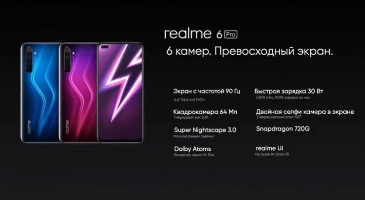 Realme 6-Realme 6 Pro-Relme 6i
