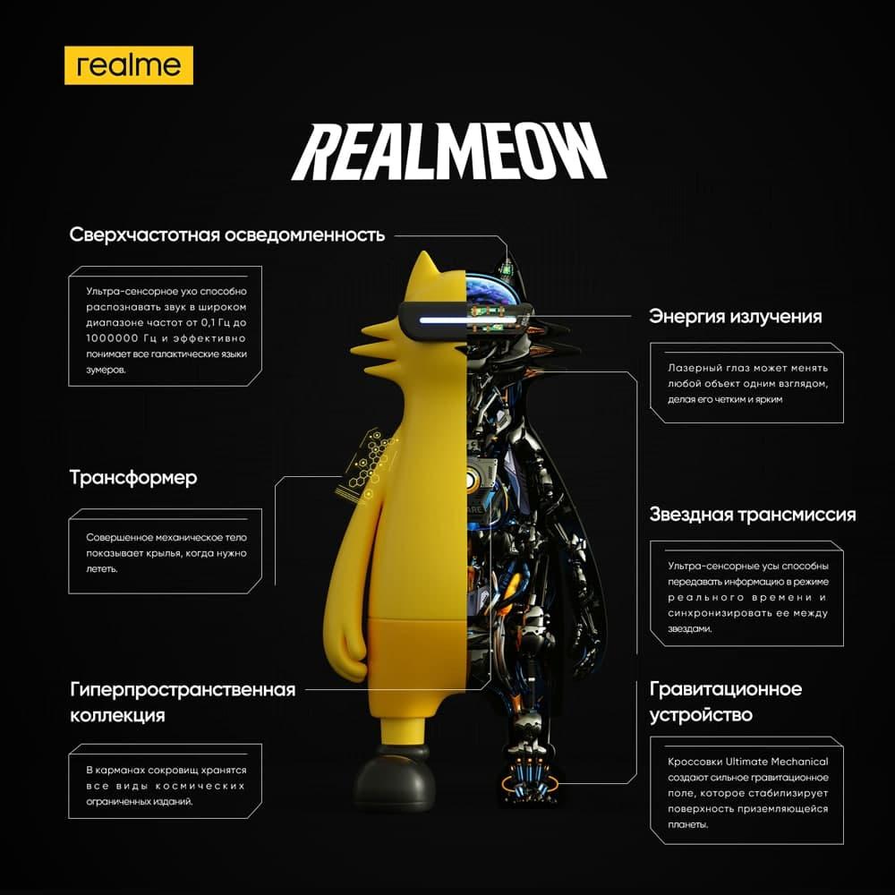 Реалмяу – Новый маскот бренда realme