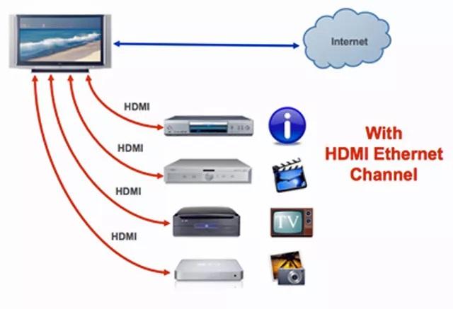 C:UsersMarinkaDesktophdmi-ethernet-channel-aaa-c8a43bb7ab9e4a1487c4f0365ffdcf44.jpg