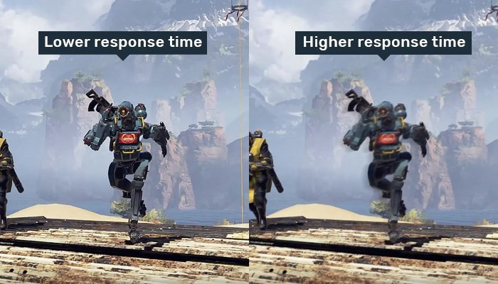 Best Monitor Response Time for Gaming 2021 (Simple Guide)