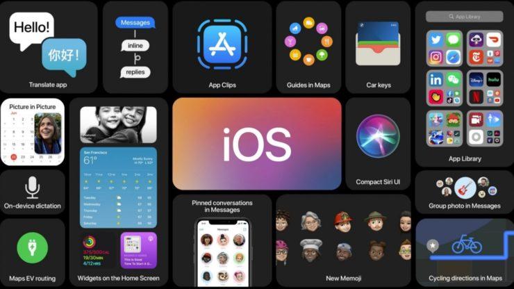 Apple представила iOS 14 — с виджетами на домашнем экране, умной сортировкой приложений по категориям и функцией быстрых действий App Clips - ITC.ua