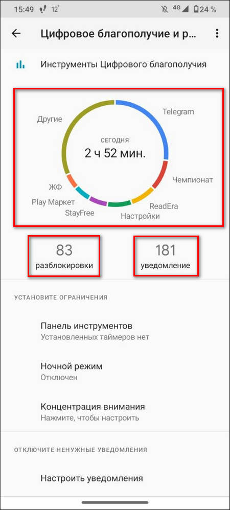 Экранное время на Андроид, разблокировки и уведомления