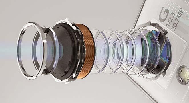 Так устроен объектив встроенной в смартфон камеры