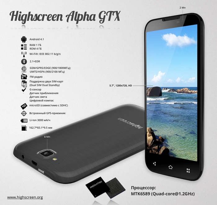 Alpha GTX functions for high screen