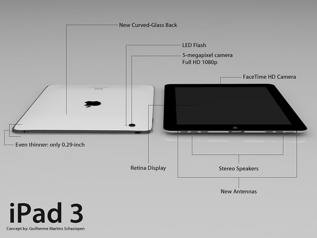 iPad 3, The The New iPad, HD