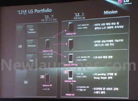 Смартфон LG D1L