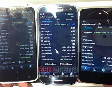 Тестирование Samsung Galaxy S III и Meizu MX