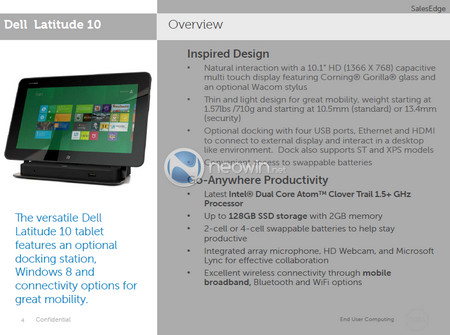 Dell Latitude 10: график 1