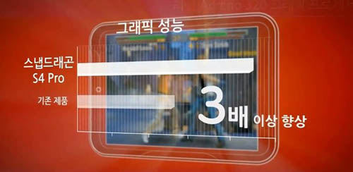 Характеристики LG Optimus G