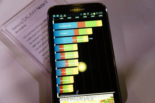 тест AnTuTu для Samsung Galaxy Note 2