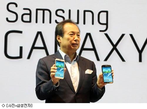 Анонс Samsung Galaxy S III mini состоится 11 октября 2012 года