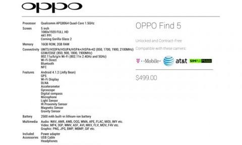 Спецификация Oppo Find 5