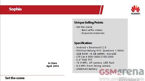 Характеристики смартфона Huawei Ascend P7