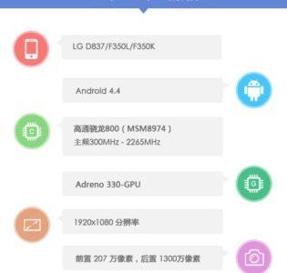 AnTuTu для LG G Pro 2