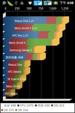 Производительность смартфона Lenovo A60